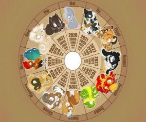 Rompicapo di El cercle amb els signes dels dotze animals del Zodíac o Horòscop Xinès
