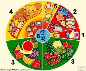 Rompicapo di Gruppi di alimenti