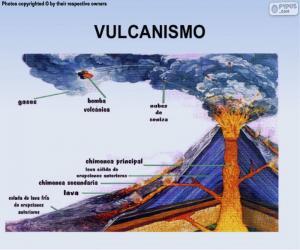 Rompicapo di Il vulcanismo