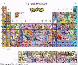 Rompicapo di La tavola periodica Pokemon