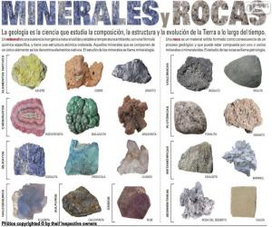 Rompicapo di Minerali e rocce
