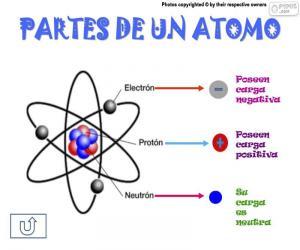 Rompicapo di Parti di un atomo