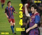 Lionel Messi 234 gol con FC Barcelona