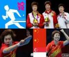 Podio Tennis tavolo singolare femminile, Li Xiaoxia, Ding Ning (Cina) e Feng Tianwei (Singapore) - Londra 2012 -