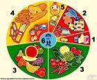 Gruppi di alimenti